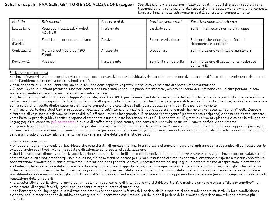 Schaffer cap. 5 – FAMIGLIE, GENITORI E SOCIALIZZAZIONE (segue) ModelloRiferimentiConcetto di B.Pratiche genitorialiFocalizzazione della ricerca Lassez