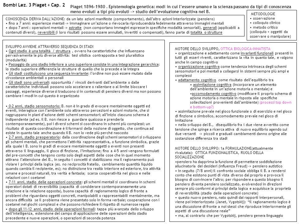 METODOLOGIE osservazione colloquio clinico metodo critico (colloquio + oggetti da osservare o manipolare) Piaget 1896-1980. Epistemologia genetica: mo