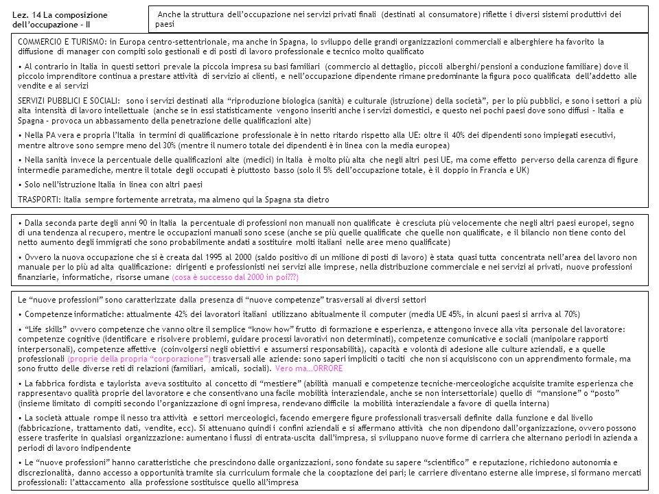 Lez. 14 La composizione delloccupazione - II Anche la struttura delloccupazione nei servizi privati finali (destinati al consumatore) riflette i diver