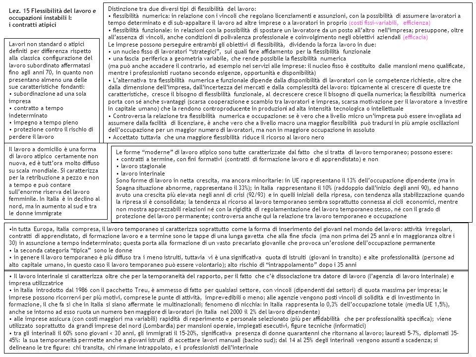 Lez. 15 Flessibilità del lavoro e occupazioni instabili I: i contratti atipici Distinzione tra due diversi tipi di flessibilità del lavoro: flessibili