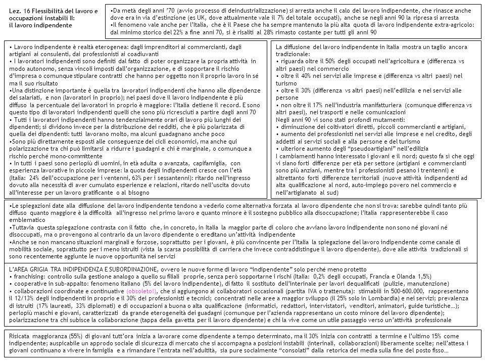 Lez. 16 Flessibilità del lavoro e occupazioni instabili II: il lavoro indipendente Da metà degli anni 70 (avvio processo di deindustrializzazione) si