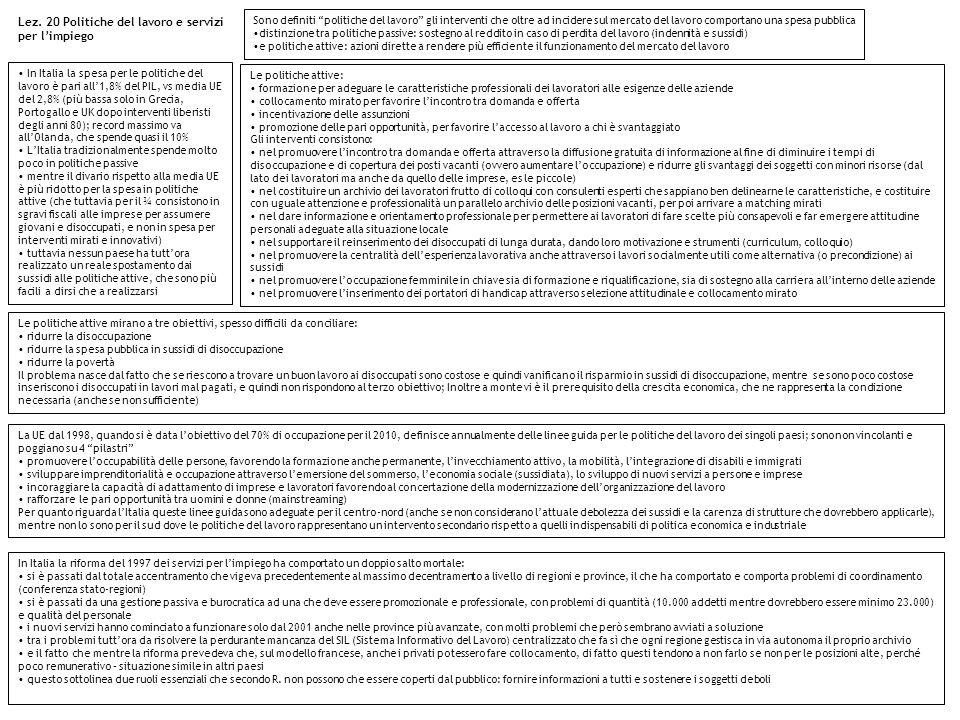 Lez. 20 Politiche del lavoro e servizi per limpiego Sono definiti politiche del lavoro gli interventi che oltre ad incidere sul mercato del lavoro com