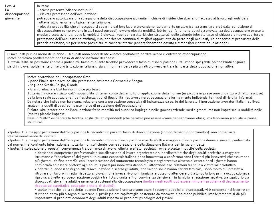 Lez. 4 La disoccupazione giovanile In Italia: scarsa presenza disoccupati puri elevata protezione delloccupazione potrebbero autorizzare una spiegazio
