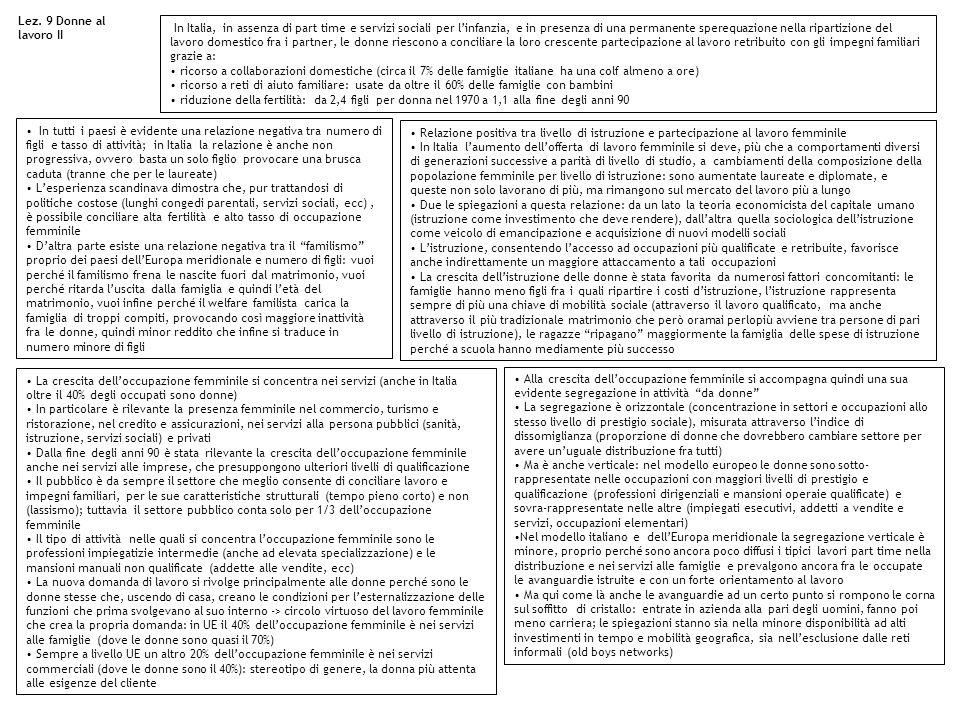 Lez. 9 Donne al lavoro II In Italia, in assenza di part time e servizi sociali per linfanzia, e in presenza di una permanente sperequazione nella ripa