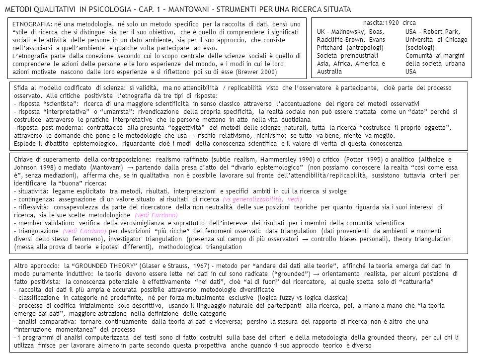 METODI QUALITATIVI IN PSICOLOGIA – CAP. 1 – MANTOVANI - STRUMENTI PER UNA RICERCA SITUATA ETNOGRAFIA: né una metodologia, né solo un metodo specifico