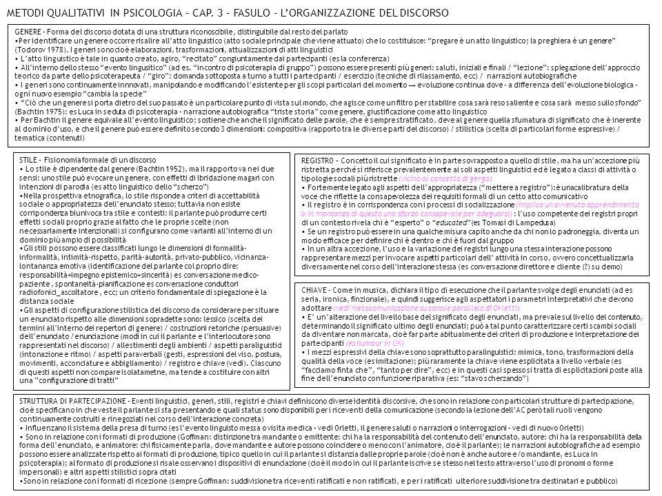 METODI QUALITATIVI IN PSICOLOGIA – CAP. 3 – FASULO - LORGANIZZAZIONE DEL DISCORSO GENERE – Forma del discorso dotata di una struttura riconoscibile, d