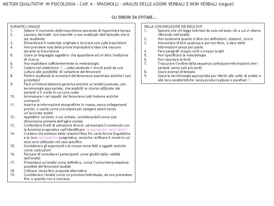 METODI QUALITATIVI IN PSICOLOGIA – CAP. 4 – SPAGNOLLI – ANALISI DELLE AZIONI VERBALI E NON VERBALI (segue) DURANTE LANALISI 1.Saltare il momento della