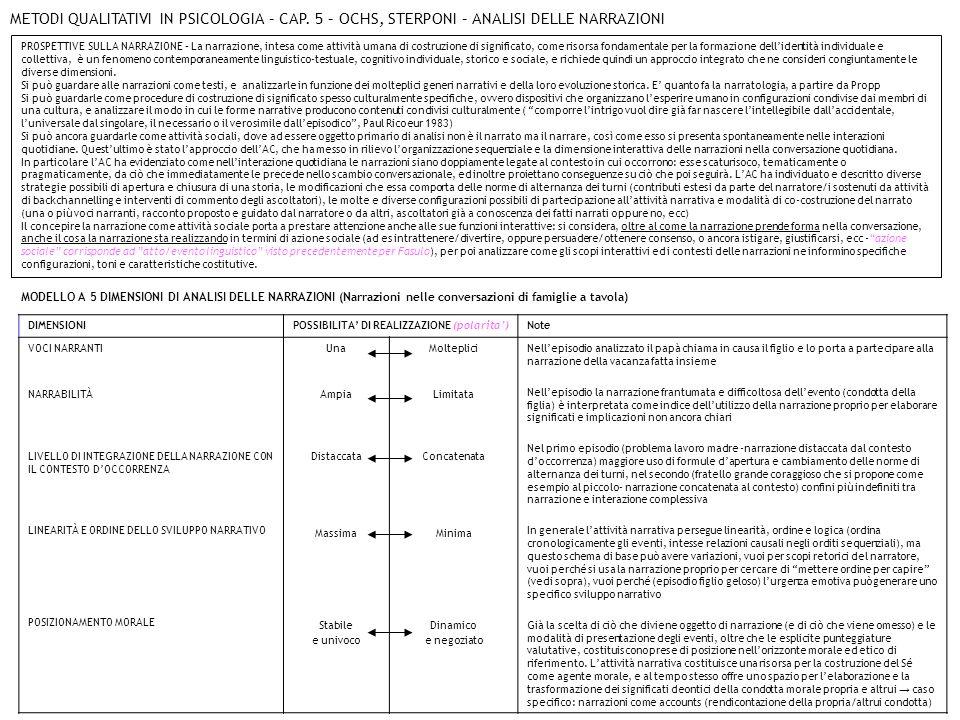 METODI QUALITATIVI IN PSICOLOGIA – CAP. 5 – OCHS, STERPONI – ANALISI DELLE NARRAZIONI PROSPETTIVE SULLA NARRAZIONE – La narrazione, intesa come attivi