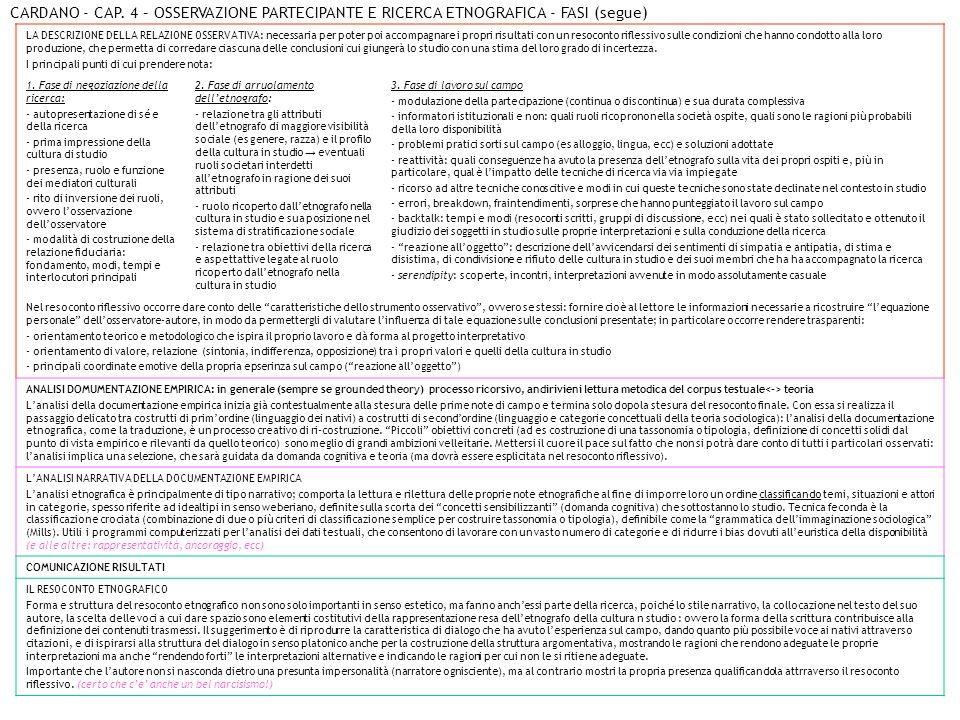 CARDANO - CAP. 4 – OSSERVAZIONE PARTECIPANTE E RICERCA ETNOGRAFICA - FASI (segue) LA DESCRIZIONE DELLA RELAZIONE OSSERVATIVA: necessaria per poter poi