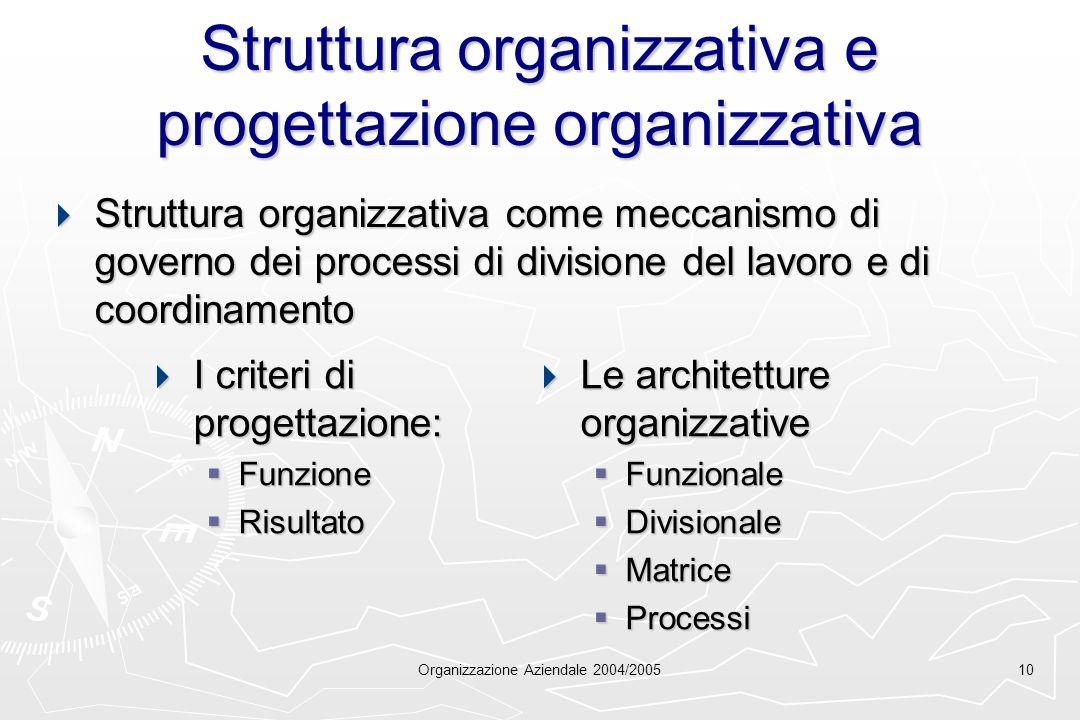 Organizzazione Aziendale 2004/200510 Struttura organizzativa e progettazione organizzativa I criteri di progettazione: I criteri di progettazione: Fun