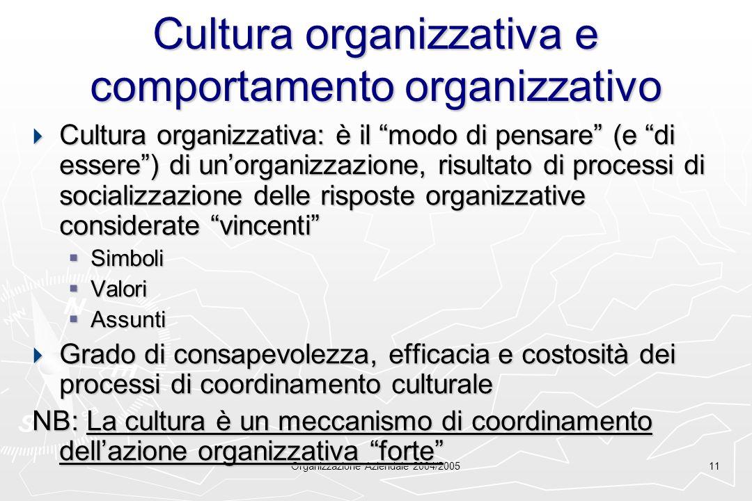 Organizzazione Aziendale 2004/200511 Cultura organizzativa e comportamento organizzativo Cultura organizzativa: è il modo di pensare (e di essere) di