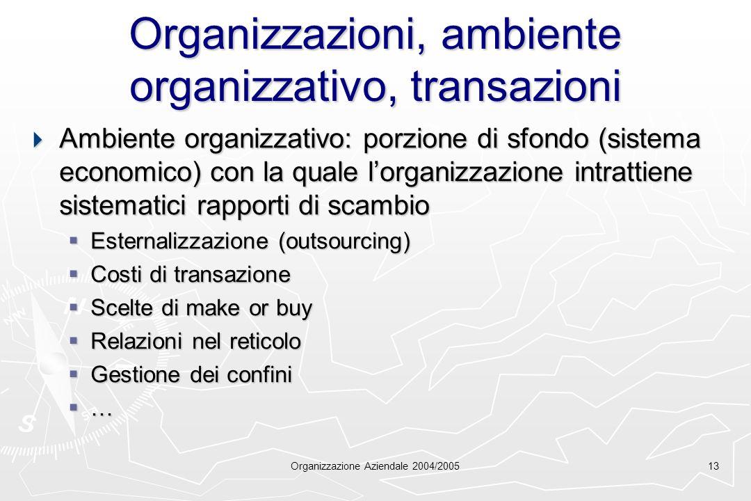Organizzazione Aziendale 2004/200513 Organizzazioni, ambiente organizzativo, transazioni Ambiente organizzativo: porzione di sfondo (sistema economico