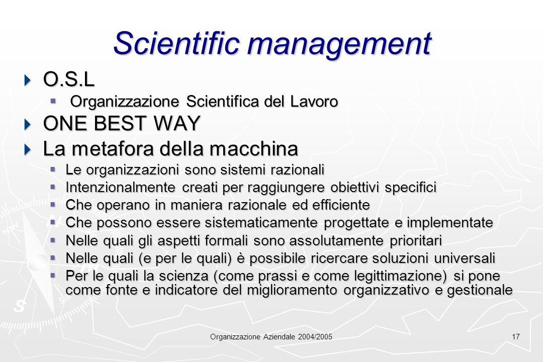 Organizzazione Aziendale 2004/200517 Scientific management O.S.L O.S.L Organizzazione Scientifica del Lavoro Organizzazione Scientifica del Lavoro ONE