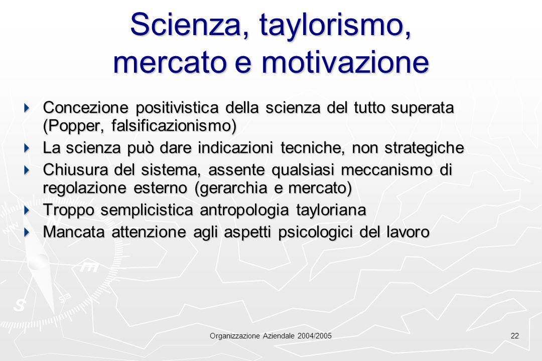 Organizzazione Aziendale 2004/200522 Scienza, taylorismo, mercato e motivazione Concezione positivistica della scienza del tutto superata (Popper, fal