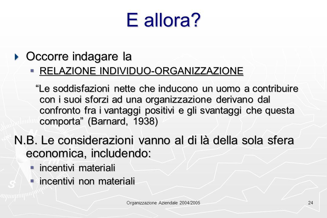 Organizzazione Aziendale 2004/200524 E allora? Occorre indagare la Occorre indagare la RELAZIONE INDIVIDUO-ORGANIZZAZIONE RELAZIONE INDIVIDUO-ORGANIZZ