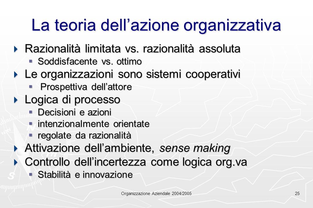 Organizzazione Aziendale 2004/200525 La teoria dellazione organizzativa Razionalità limitata vs. razionalità assoluta Razionalità limitata vs. raziona