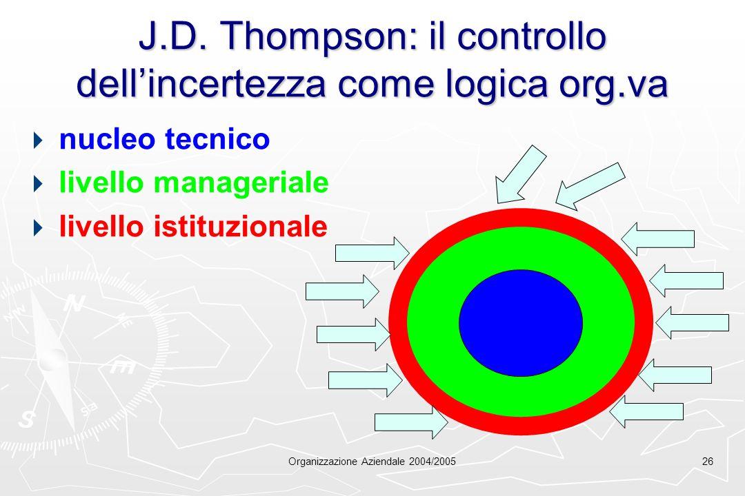 Organizzazione Aziendale 2004/200526 J.D. Thompson: il controllo dellincertezza come logica org.va nucleo tecnico livello manageriale livello istituzi
