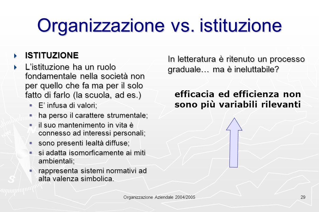 Organizzazione Aziendale 2004/200529 Organizzazione vs. istituzione ISTITUZIONE ISTITUZIONE Listituzione ha un ruolo fondamentale nella società non pe