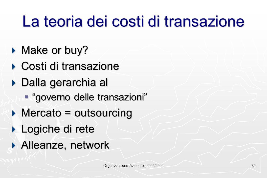 Organizzazione Aziendale 2004/200530 La teoria dei costi di transazione Make or buy? Make or buy? Costi di transazione Costi di transazione Dalla gera