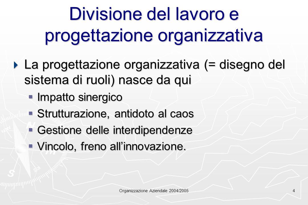 Organizzazione Aziendale 2004/20054 Divisione del lavoro e progettazione organizzativa La progettazione organizzativa (= disegno del sistema di ruoli)