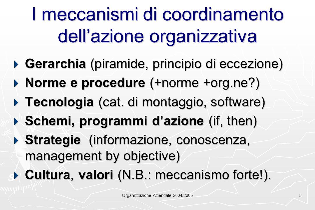 Organizzazione Aziendale 2004/20055 I meccanismi di coordinamento dellazione organizzativa Gerarchia (piramide, principio di eccezione) Gerarchia (pir