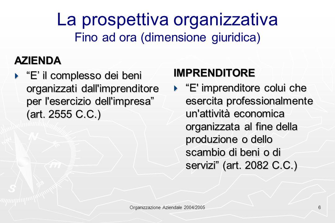 Organizzazione Aziendale 2004/20056 La prospettiva organizzativa Fino ad ora (dimensione giuridica) AZIENDA E il complesso dei beni organizzati dall'i