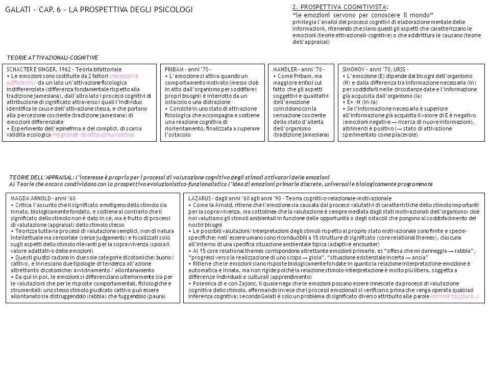 GALATI – CAP.6 – LA PROSPETTIVA DEGLI PSICOLOGI 2.
