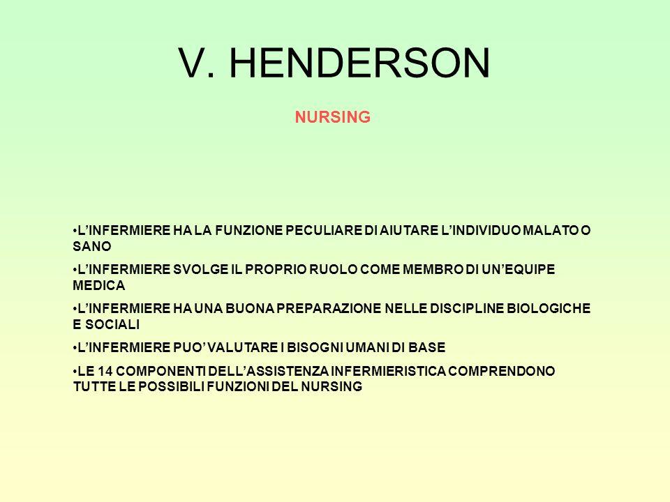 V. HENDERSON NURSING LINFERMIERE HA LA FUNZIONE PECULIARE DI AIUTARE LINDIVIDUO MALATO O SANO LINFERMIERE SVOLGE IL PROPRIO RUOLO COME MEMBRO DI UNEQU