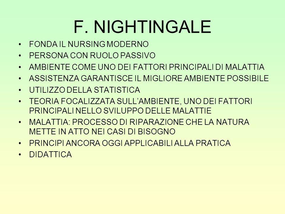 F. NIGHTINGALE FONDA IL NURSING MODERNO PERSONA CON RUOLO PASSIVO AMBIENTE COME UNO DEI FATTORI PRINCIPALI DI MALATTIA ASSISTENZA GARANTISCE IL MIGLIO