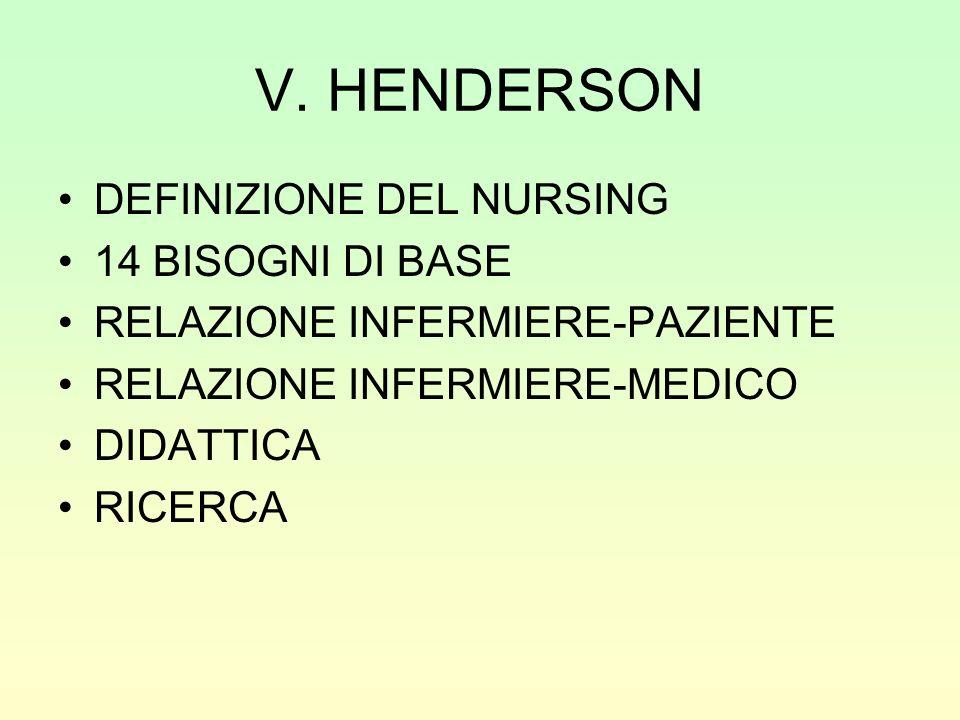 V. HENDERSON DEFINIZIONE DEL NURSING 14 BISOGNI DI BASE RELAZIONE INFERMIERE-PAZIENTE RELAZIONE INFERMIERE-MEDICO DIDATTICA RICERCA