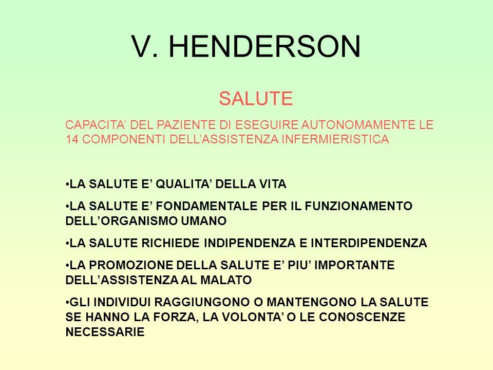 V. HENDERSON SALUTE CAPACITA DEL PAZIENTE DI ESEGUIRE AUTONOMAMENTE LE 14 COMPONENTI DELLASSISTENZA INFERMIERISTICA LA SALUTE E QUALITA DELLA VITA LA