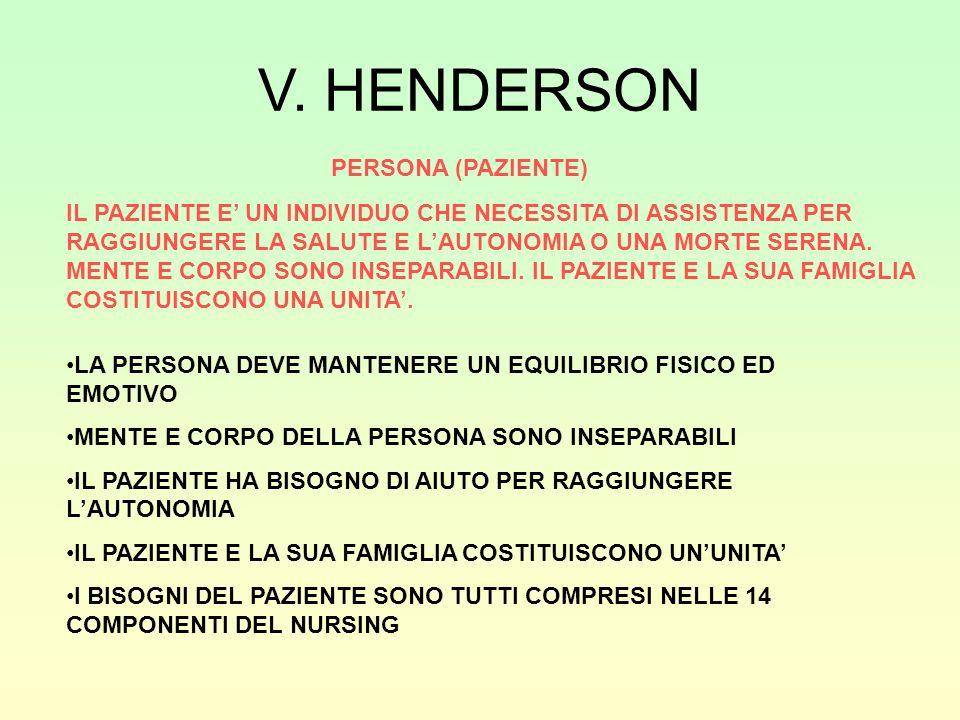 V. HENDERSON PERSONA (PAZIENTE) IL PAZIENTE E UN INDIVIDUO CHE NECESSITA DI ASSISTENZA PER RAGGIUNGERE LA SALUTE E LAUTONOMIA O UNA MORTE SERENA. MENT