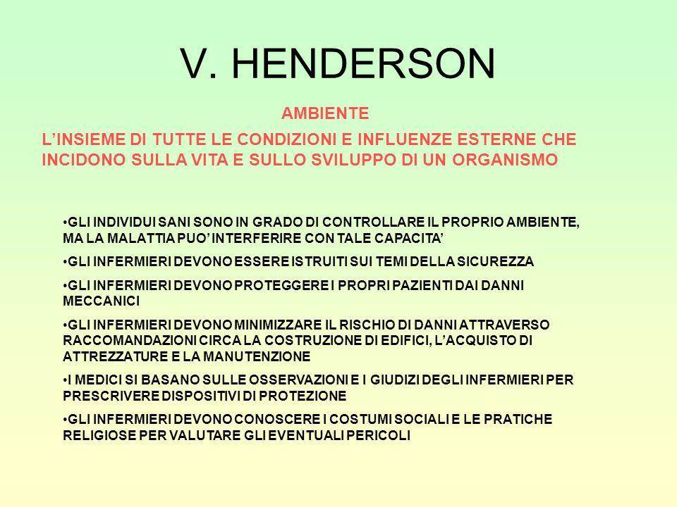 V. HENDERSON AMBIENTE LINSIEME DI TUTTE LE CONDIZIONI E INFLUENZE ESTERNE CHE INCIDONO SULLA VITA E SULLO SVILUPPO DI UN ORGANISMO GLI INDIVIDUI SANI