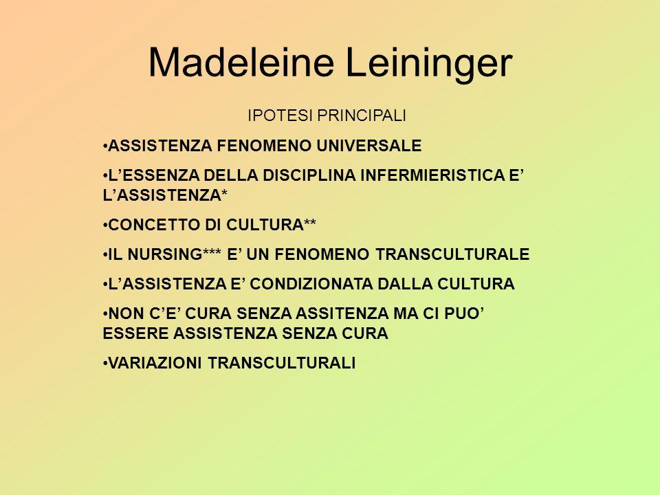 Madeleine Leininger IPOTESI PRINCIPALI ASSISTENZA FENOMENO UNIVERSALE LESSENZA DELLA DISCIPLINA INFERMIERISTICA E LASSISTENZA* CONCETTO DI CULTURA** I