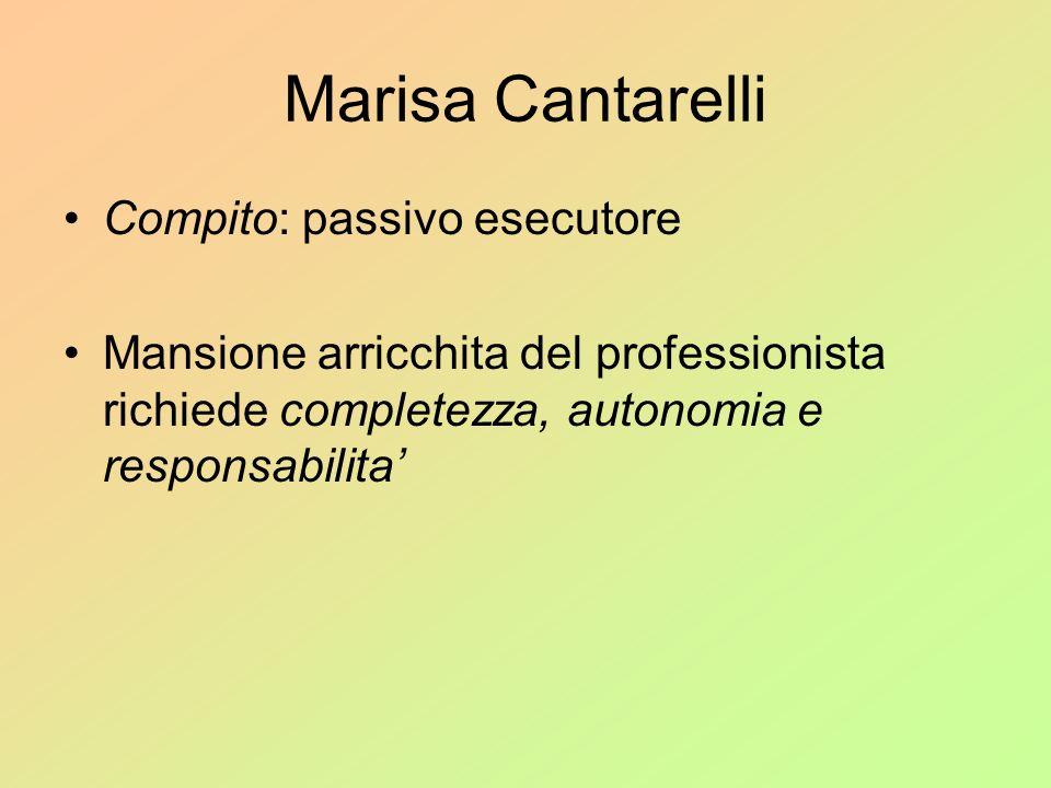 Compito: passivo esecutore Mansione arricchita del professionista richiede completezza, autonomia e responsabilita Marisa Cantarelli