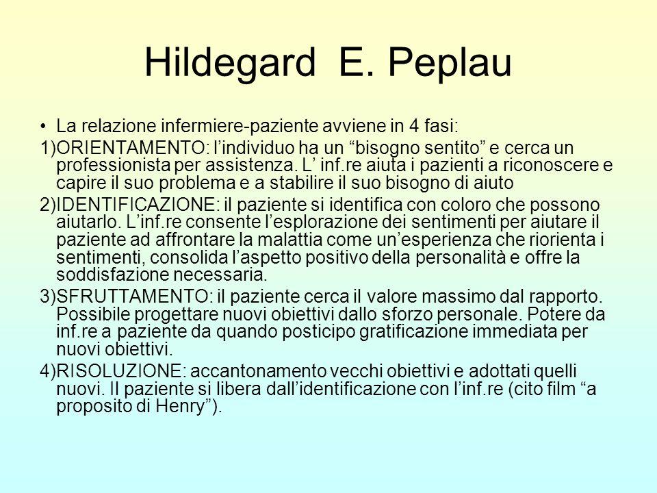 La relazione infermiere-paziente avviene in 4 fasi: 1)ORIENTAMENTO: lindividuo ha un bisogno sentito e cerca un professionista per assistenza. L inf.r