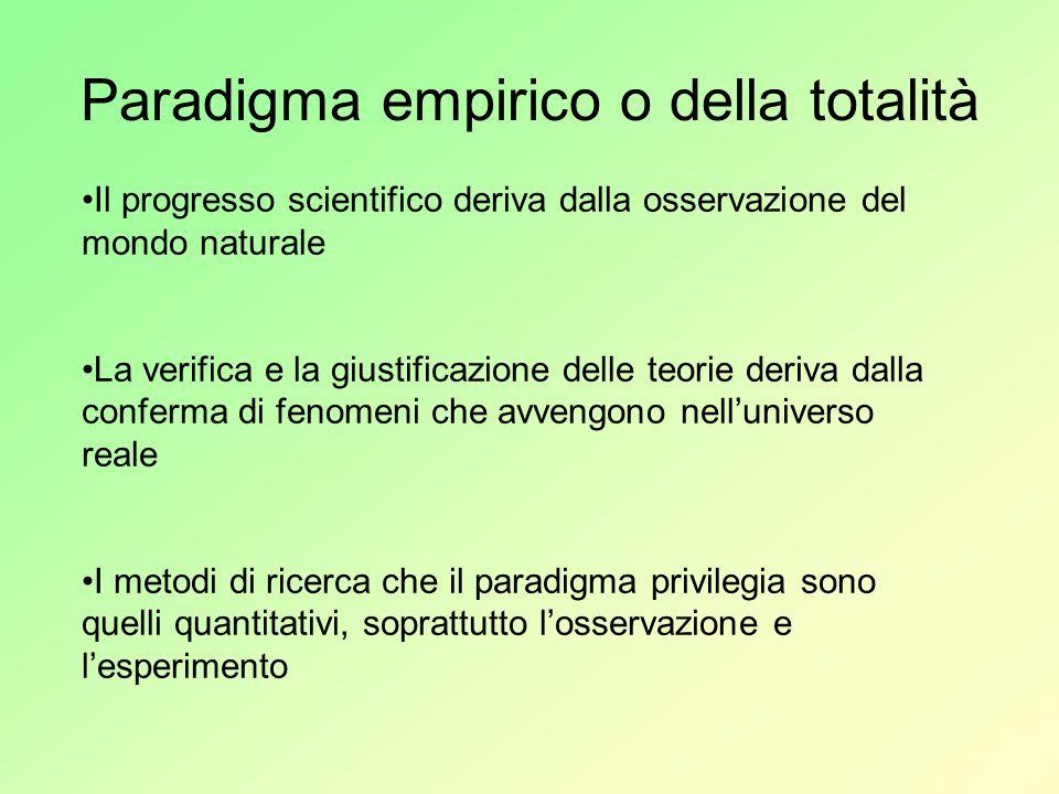 Paradigma empirico o della totalità Il progresso scientifico deriva dalla osservazione del mondo naturale La verifica e la giustificazione delle teori