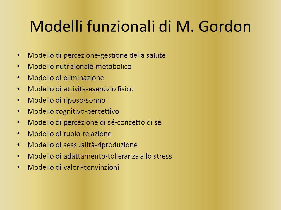 Modelli funzionali di M. Gordon Modello di percezione-gestione della salute Modello nutrizionale-metabolico Modello di eliminazione Modello di attivit