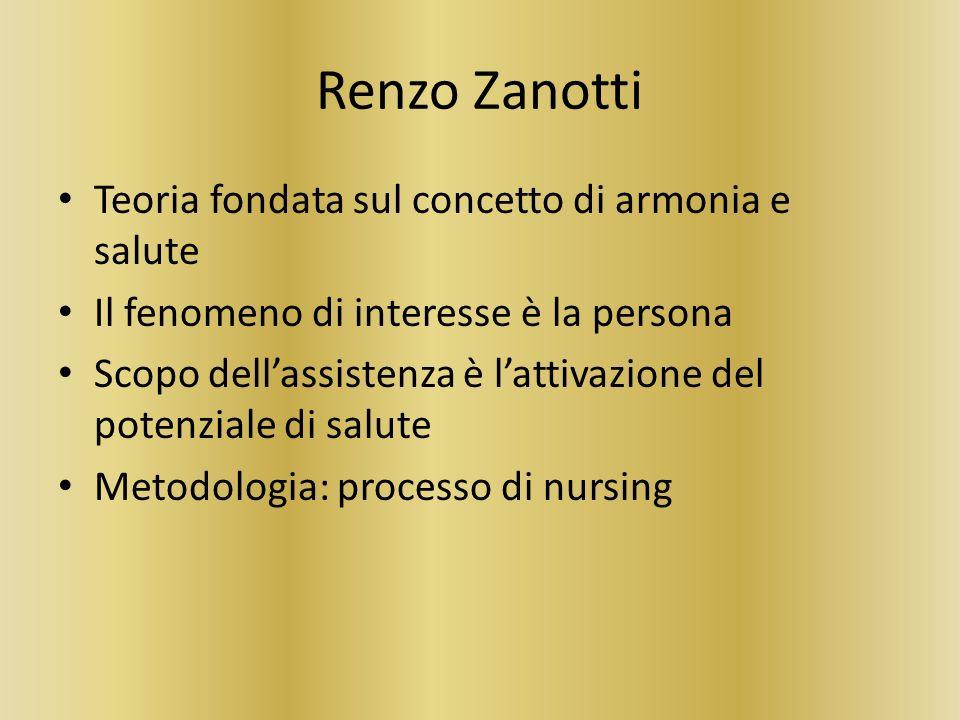 Renzo Zanotti Teoria fondata sul concetto di armonia e salute Il fenomeno di interesse è la persona Scopo dellassistenza è lattivazione del potenziale