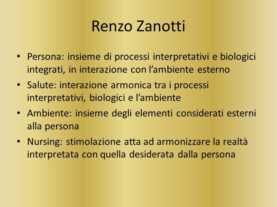 Renzo Zanotti Persona: insieme di processi interpretativi e biologici integrati, in interazione con lambiente esterno Salute: interazione armonica tra