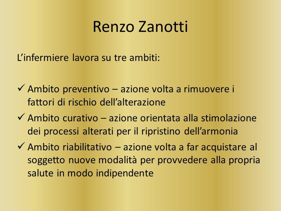 Renzo Zanotti Linfermiere lavora su tre ambiti: Ambito preventivo – azione volta a rimuovere i fattori di rischio dellalterazione Ambito curativo – az