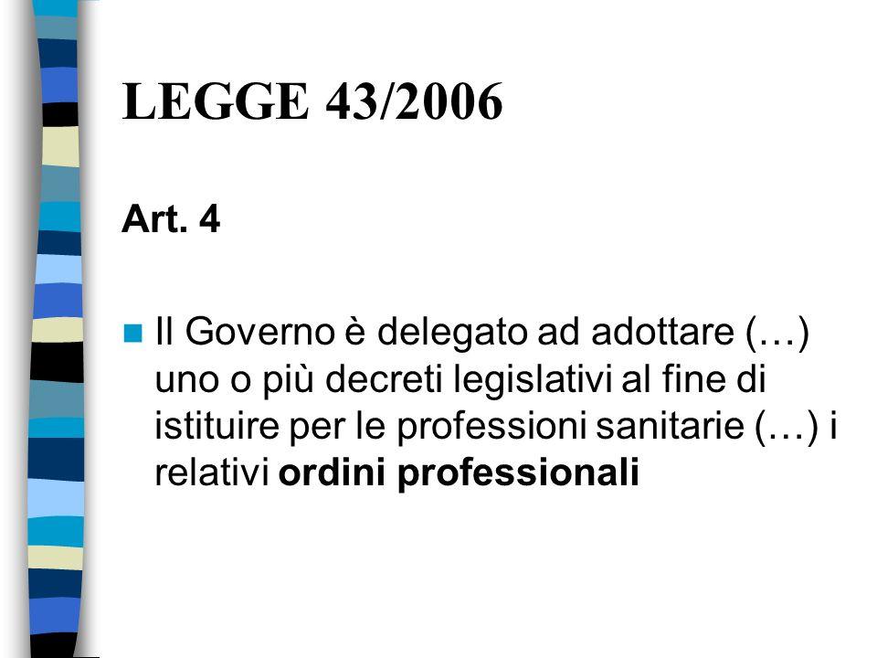 LEGGE 43/2006 Art. 2 comma 3 Liscrizione allalbo professionale è obbligatoria anche per i pubblici dipendenti ed è subordinata al conseguimento del ti