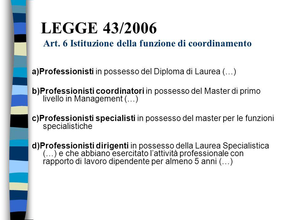 LEGGE 43/2006 Art. 4 Il Governo è delegato ad adottare (…) uno o più decreti legislativi al fine di istituire per le professioni sanitarie (…) i relat