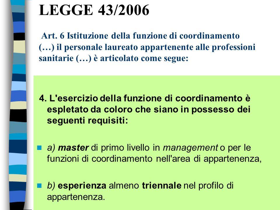 LEGGE 43/2006 Art. 6 Istituzione della funzione di coordinamento a)Professionisti in possesso del Diploma di Laurea (…) b)Professionisti coordinatori