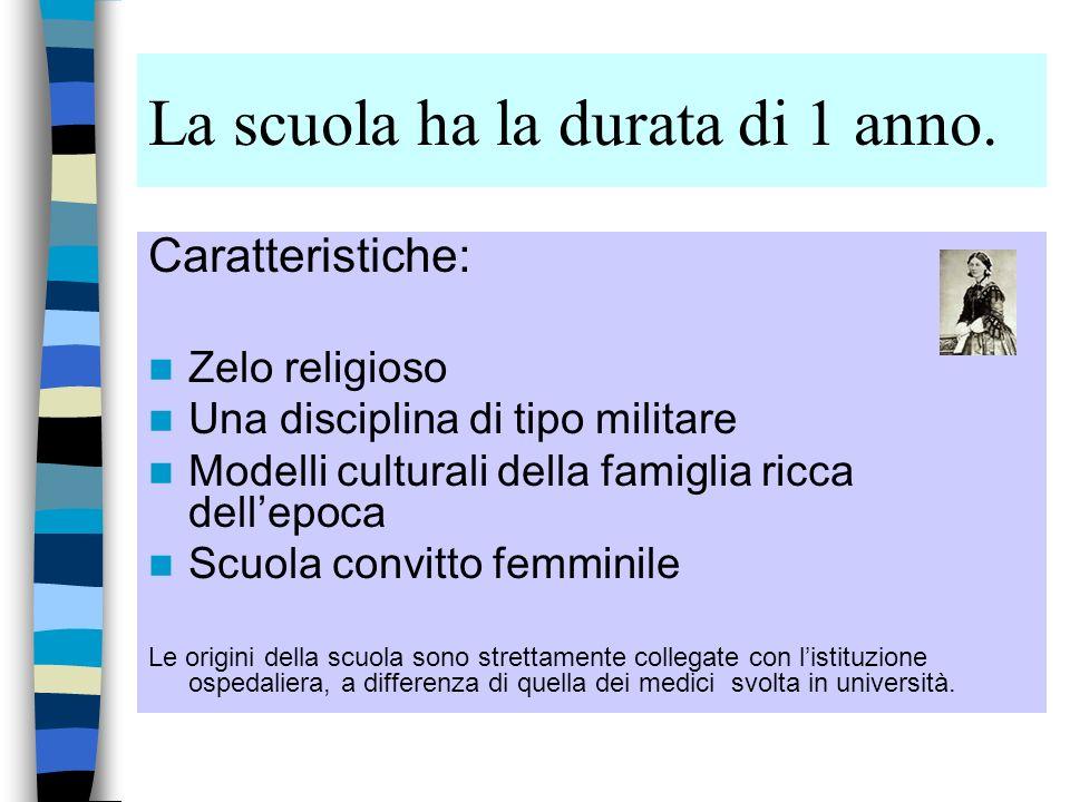 Florence Nightingale …..