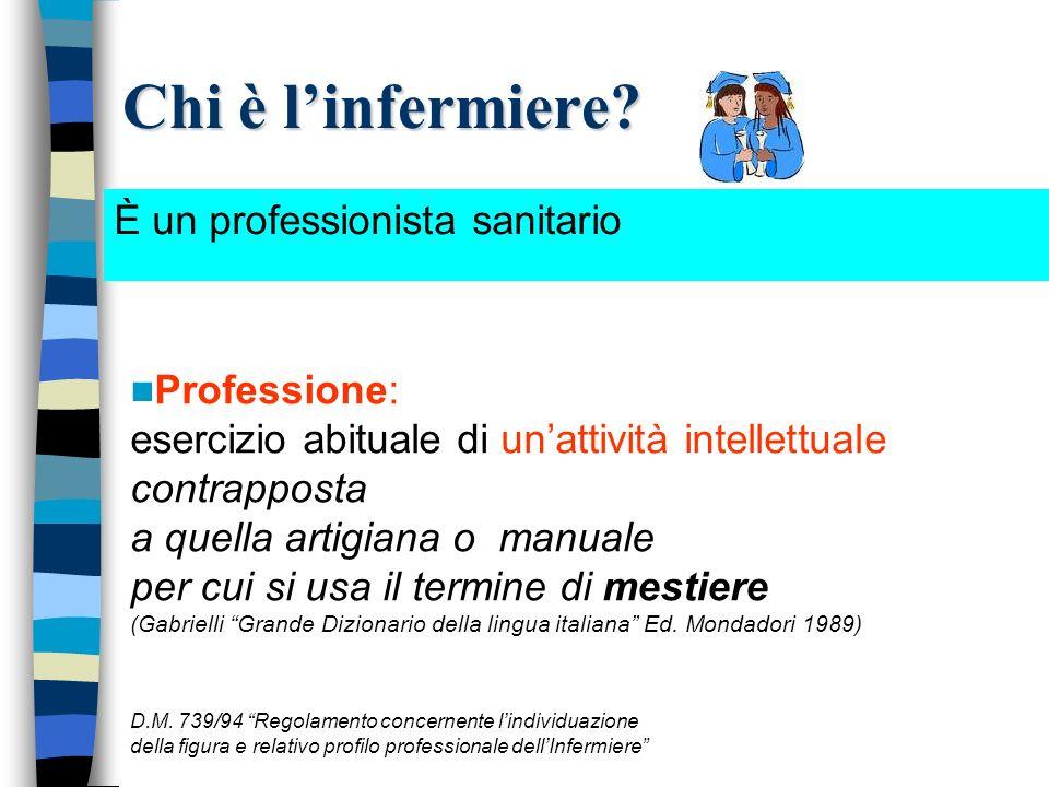 Programma A.A. 2008-2009 Linfermiere oggi: caratteristiche generali Profilo storico dellassistenza infermieristica Florence Nightingale: la nascita de