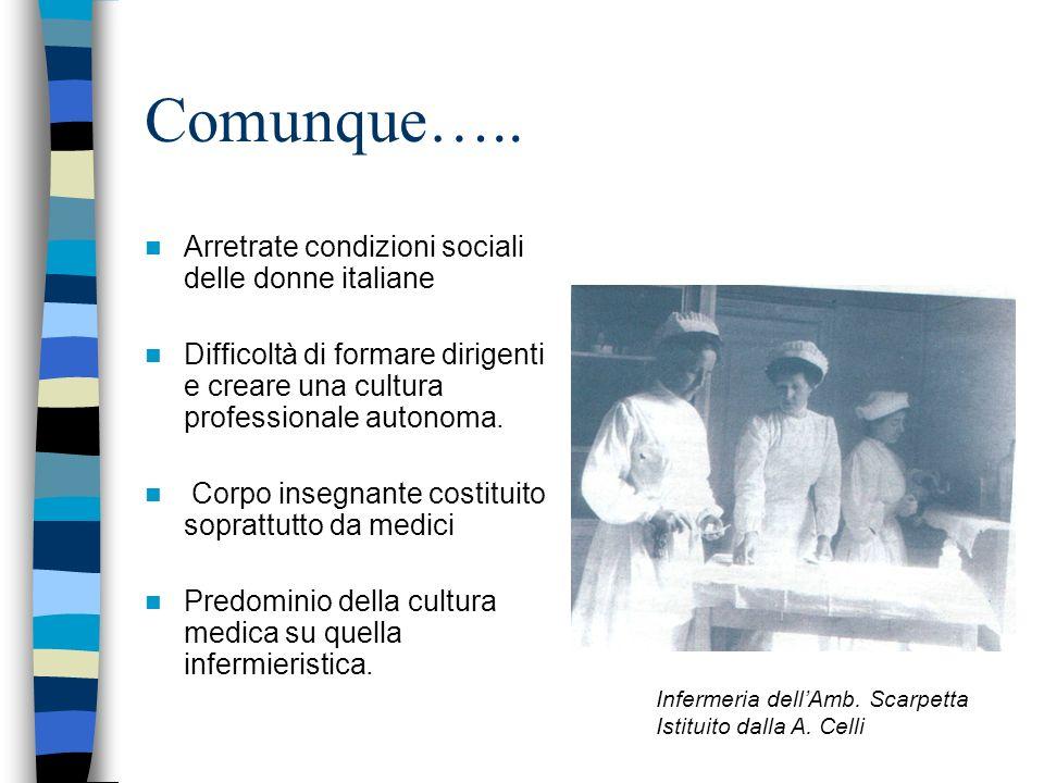 Il Novecento: lassistenza infermieristica in Italia 1901 assistenza in ospedale: inservienti impreparati e mal pagati, spesso analfabeti … e suore (as