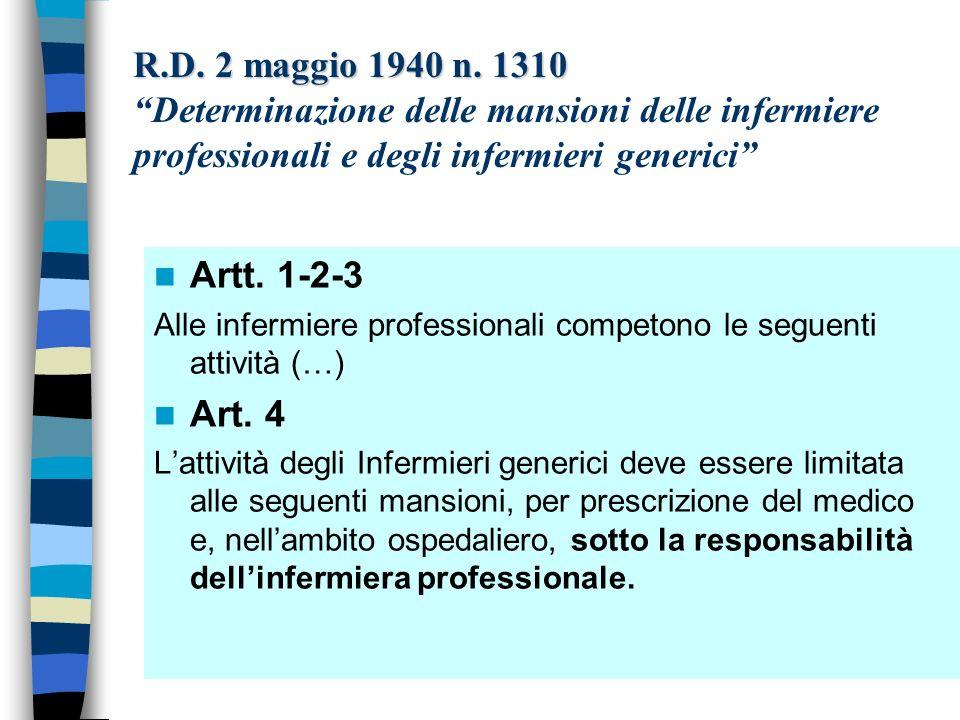 D.M. 30 settembre 1938 vengono stabiliti i programmi ministeriali (uniformità didattica). Corso preparatorio di due mesi (fini selettivi). Tra le mate