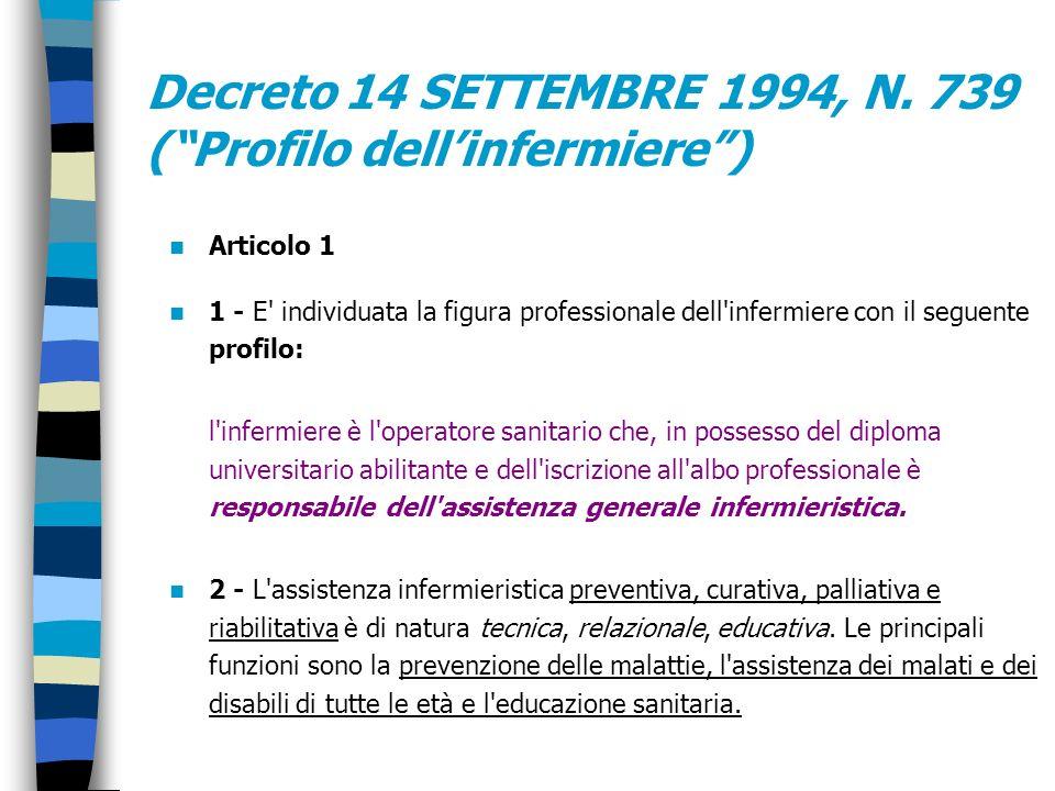 MINISTERO DELLA SANITA Decreto 14 SETTEMBRE 1994, N. 739 Regolamento concernente la individuazione della figura e relativo profilo professionale dellI