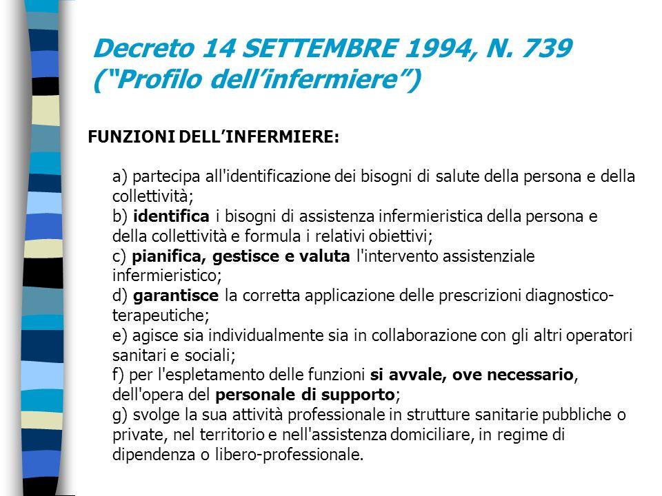 Decreto 14 SETTEMBRE 1994, N. 739 (Profilo dellinfermiere) Articolo 1 1 - E' individuata la figura professionale dell'infermiere con il seguente profi